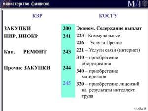 Расшифровка статьи 340 в 2020 году