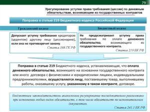 Регистрация уступки права требования сколько дней