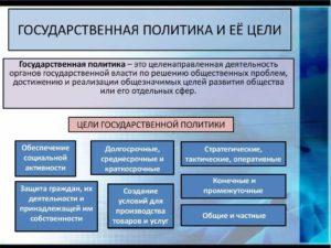 Государственное регулирование кадровой политики в сфере молодежной политики