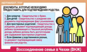 Какие документы нужно подать для воссоединения семьи в р ф