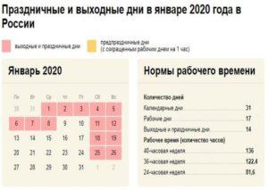 Какие дни в ноябре 2020 оплачиваются в двойном размере