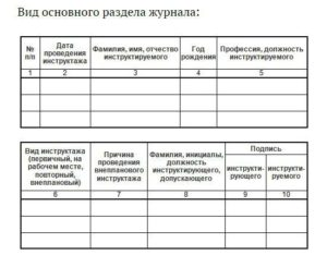 Регистрация инструктажа по пожарной безопасности периодичность
