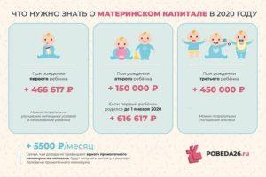 Сколько мат капитал в 2020 году сумма нв первого ребенка