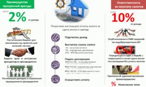 Сдача квартиры юридическому лицу налоги