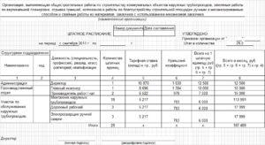 Должность бригадира тракторной бригады в штатном расписании