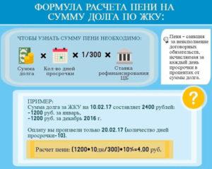 Калькулятор расчета пеней за услуги жкх