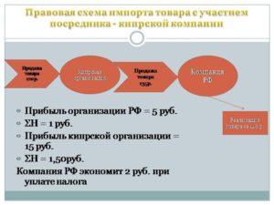 Импорт товаров в россию для начинающих учет
