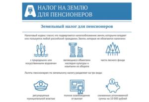 Платят ли пенсионеры налог на дачный дом в московской области