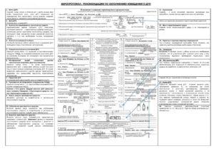 Документы для подачи в страховую после дтп осаго европротокол