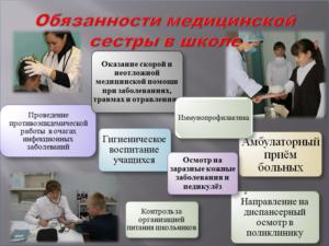 Кому подчиняются медсестры в школе