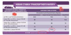 Двойная сумма транспортного налога почему