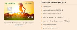 Сбербанк молодежная карта плюсы и минусы