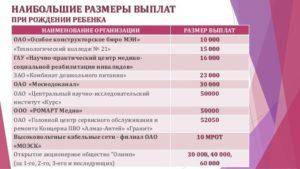 Губернаторские выплаты за второго ребенка новосибирск