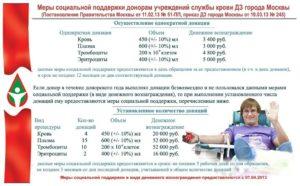 Донор плазмы цена в москве