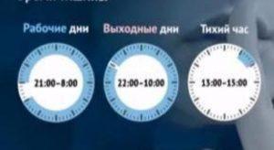 Ремонт в квартире режим тишины в москве 2020 по выходным