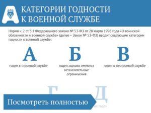 Категория годности б 4 что означает для службы в полиции
