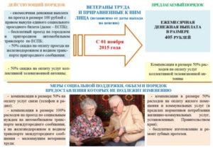 Инвалиды 3 групы имнют права на зубопротезирование