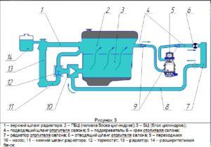 Подогреватель двигателя 220в схема подключения