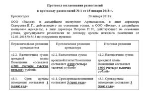 Письмо несогласие с договором