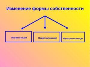 Смена формы собственности