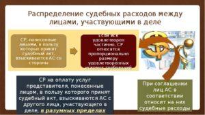 Распределение судебных расходов по гражданским делам пропорционально удовлетворенным требованиям