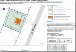 Схема планировочной организации земельного участка скачать бланк в ворде