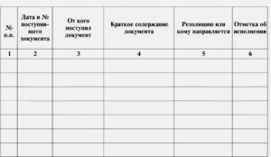 Как выглядит журнал регистрации входящей и исходящей корреспонденции