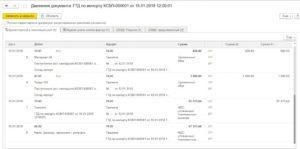 Импорт товаров проводки и документы