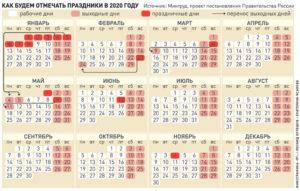 Ежегодный отпуск в 2020 году новый закон майские праздники