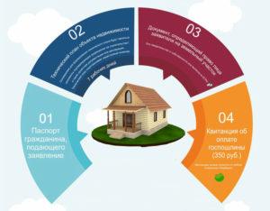 Какие документы нужны на дачный дом
