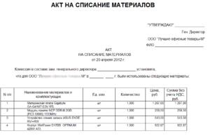 Порядок списания расходных материалов на производстве
