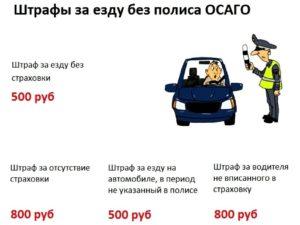Имеют ли право забрать машину на штрафстоянку если нет страховки