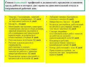 Список 2 работы с тяжелыми условиями труда