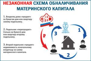 Коммерческий банк спб обналичить материнский капитал