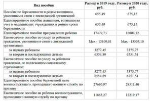 Ежемесячный выплаты на ребенка до совершеннолетия