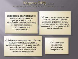 Содержание принципов оперативно розыскной деятельности