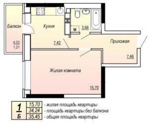 Какие помещения считаются жилыми