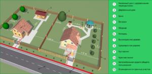 Сколько нужно отступать от края участка при строительстве дома