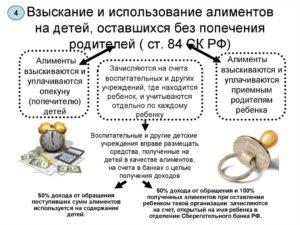 Какие алименты по закону надо плотить в молдавие