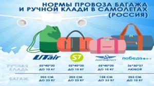 Сколько стоит перевес багажа в аэрофлоте 2020