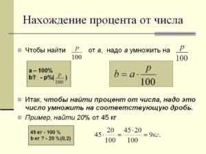 Как извлечь из суммы проценты
