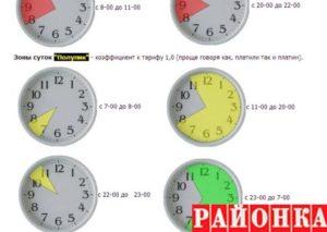 С какого времени начинается ночной тариф на работе