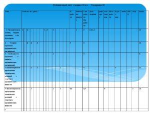 Рейтинговый лист вахтера школы