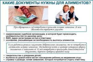 Документы для оформления алиментов на родителей