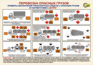 Допог на перевозку опасных грузов по аммиачной селитры
