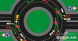 Разделительная полоса на круговом движении считаеться ли круг внутри