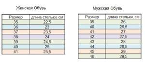 Российский гост 39 размер сколько см стелька
