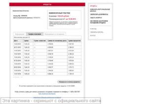 Русфинанс банк остаток по кредиту