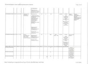 Приказ о внесении изменений в план графика на 2020 год