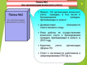Документация по ведению воинского учета в организациях